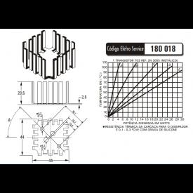 Dissipador de Calor 180018 - Eletro Service
